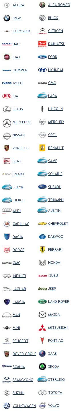 Все марки автомобилей которые мы обслуживаем. Ремонт генераторов Киев. Ремонт стартеров Киев.